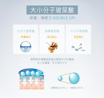 保濕精華 | 大小玻尿酸 | 保濕配方