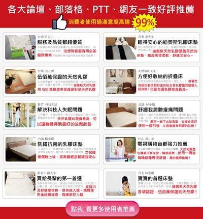 各大論壇、部落格、PTT、網友好評開箱推薦,乳膠床墊推薦,乳膠床墊評價
