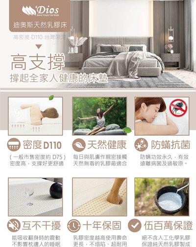 高密度D110乳膠床墊擁有高支撐