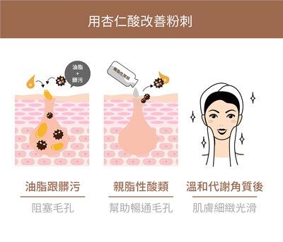 用杏仁酸改善粉刺,效果加倍