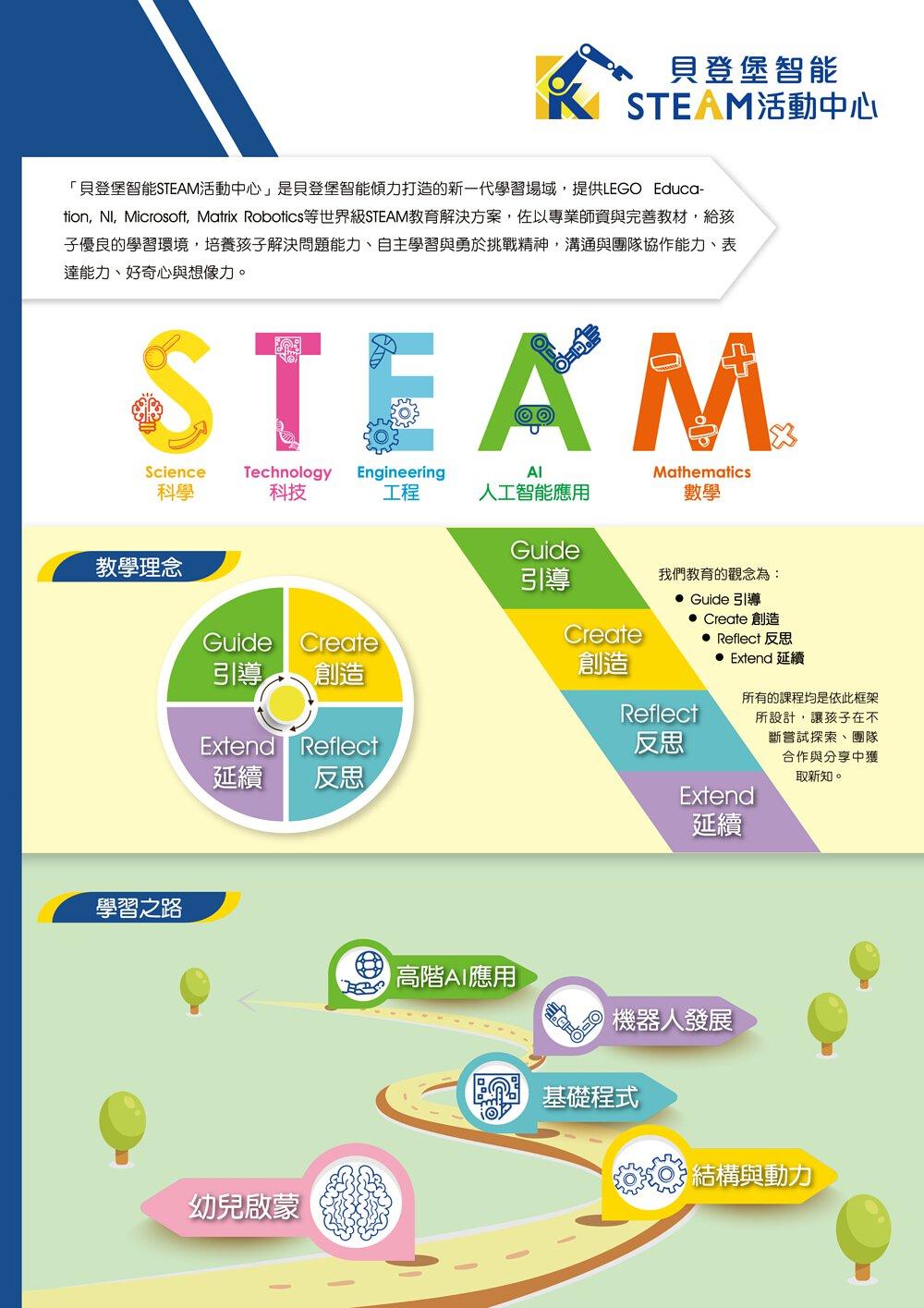 教育 steam