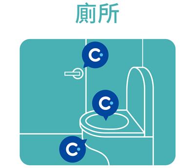 加護靈噴霧型適用於廁所