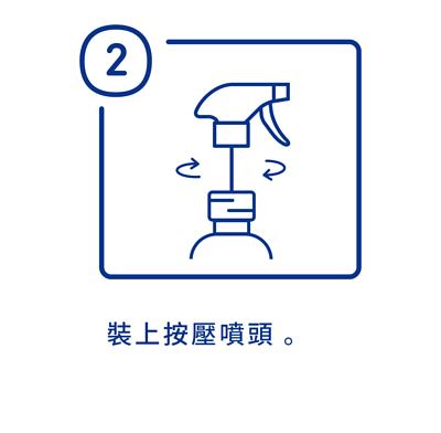 加護靈巨無霸噴霧使用方法第二步驟,裝上按壓噴頭