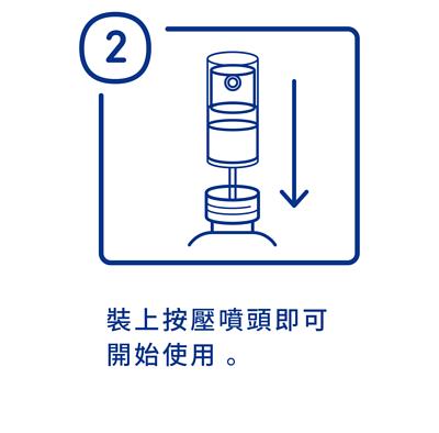加護靈隨身噴霧使用方法第二步驟,裝上按壓噴頭即可開始使用