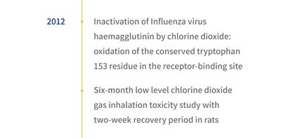 2012年有二氧化氯對流感病毒相關的兩篇文獻