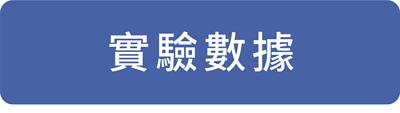 https://www.cleverin-taiwan.com.tw/pages/%E5%8A%A0%E8%AD%B7%E9%9D%88-%E5%AF%A6%E9%A9%97%E6%95%B8%E6%93%9A
