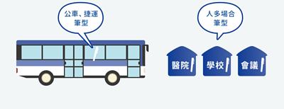 加護靈放哪裡?  公車、捷運多人場所可使用筆型
