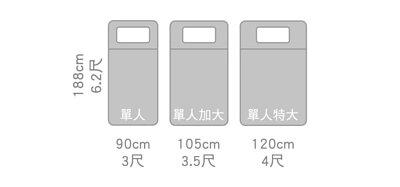 台灣單人床墊尺寸