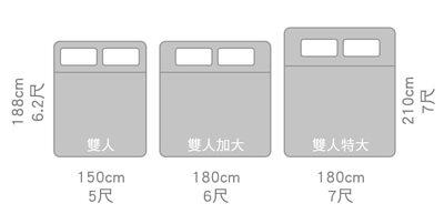 台灣雙人床墊尺寸