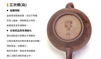 三次燒(焱) 結構特點 壺身質地相對密實,近似于陶樸茶具上釉後,導熱較佳之特性,能展現茶湯多樣風味。 合適茶品與茶湯變化 適合搭配部分發酵及不發酵茶,可使茶葉原始的鮮味香氣更加明顯,降低苦澀味、提高茶湯協調度,讓人沉醉於清新茶香之中
