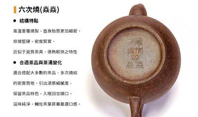 六次燒(焱焱) 結構特點高温重覆燒製,壺身胎質更加細密,近似于瓷質茶具,導熱較快之特性 合適茶品與茶湯變化適合搭配大多數的茶品,多次燒結的密實質地,引出湯感細膩度,保留茶品特色,入喉回甘順口、滋味純淨,輔佐茶葉昇華最適口感