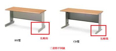 difference between hu/cd table