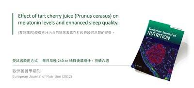 酸櫻桃研究,酸櫻桃汁研究實證,酸櫻桃汁研究報導, 酸櫻桃汁幫助入睡, 酸櫻桃汁功效