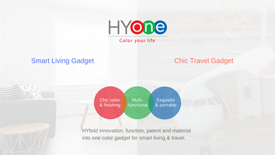 hyone,travel,lifestyle,gadget