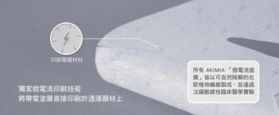 獨家微電流印刷技術,將帶電塗層直接印刷於透薄膜材上