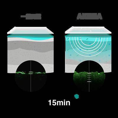 微電流面膜4倍滲透,超導力