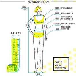 如何測量身體尺寸