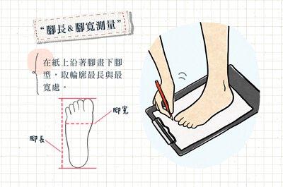 腳長腳寬如何測量