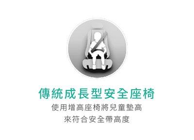 傳統型成長安全與MIFOLD隨身安全座椅不同之處