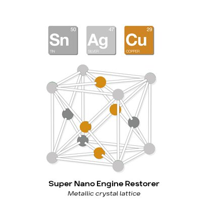super nano engine restorer crystal lattice