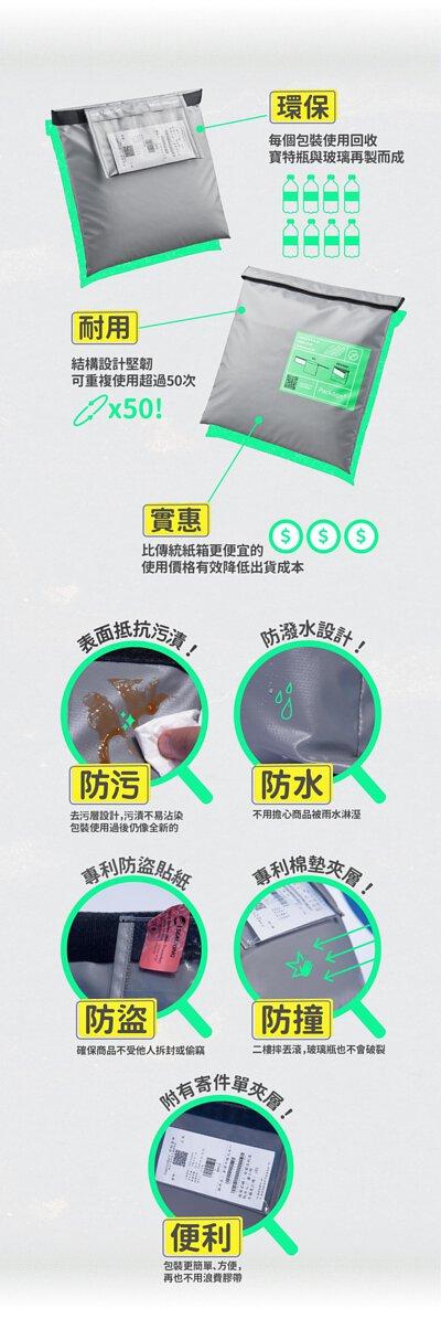 網購,包裝,環保,循環包裝,環保包裝,電商,紙箱,破壞袋