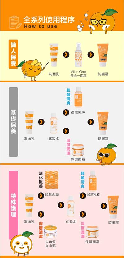 QyoQyo柑橘天然保養使用步驟