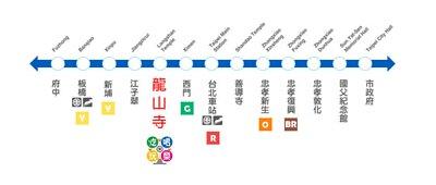 交通資訊-捷運