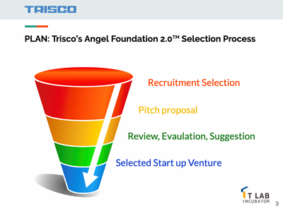 Trisco's Angel Foundation 2.0 Selection Process