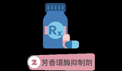 芳香環酶抑制劑(aromatase inhibitor, AI)