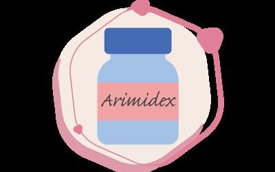 安美達錠-Arimidex