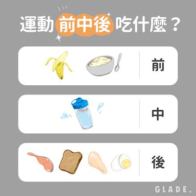"<img src=""運動前中後吃什麼.jpg"" alt=""這是一個表格描述運動前可吃香蕉和燕麥,運動中可補充水分,運動後可吃鮭魚和雞胸肉等等食物"" >"