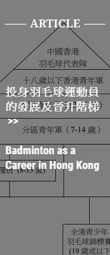 北區羽毛球會,兒童羽毛球班,青少年羽毛球班,2020,暑期班,暑期興趣班,summercourse,badminton,course,香港羽毛球總會,香港羽毛球總會註冊教練,hongkong,badmintoncoach,香港羽毛球教練,香港青年軍