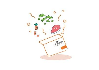 打開生鮮食材包裹