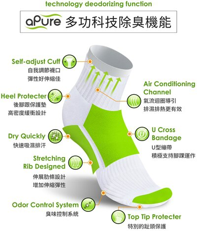 除腳臭除臭襪,aPure多功科技除臭機能