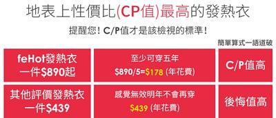 地表上性價比(CP值)最高的發熱衣