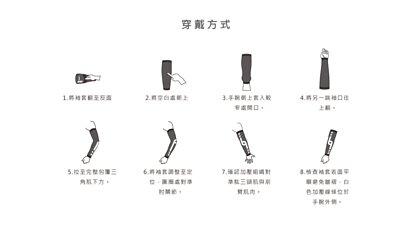外骨骼肌機能袖套-穿戴方式