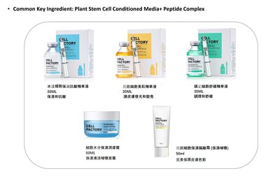 Cell Factory, Aqua Ampoule, Hydrating, Winkle Care