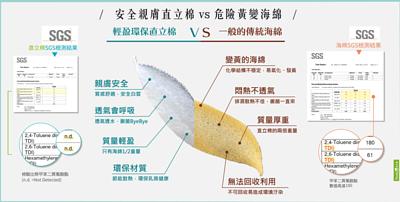 Heimelig直立棉機能環保內衣-親膚環保直立棉vs危險有毒海棉