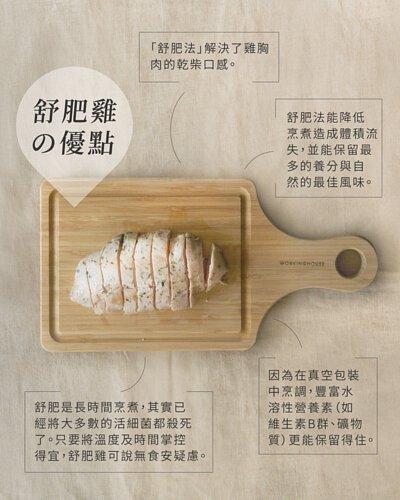 舒肥雞的優點。解決雞胸肉乾柴的問題,保留雞胸肉最多養分、最自然風味,長時間低溫烹煮將細菌殺死無食安疑慮,真空包裝保留全部的營養。