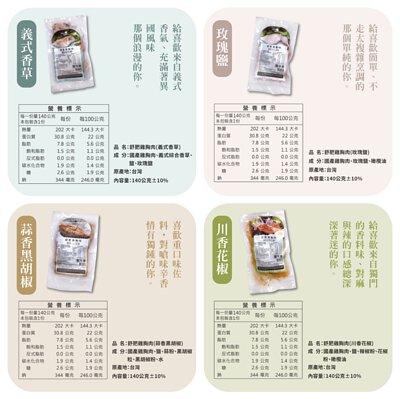 舒肥雞的營養標示,每包舒肥雞140公克,熱量為202大卡,蛋白質30.8公克,脂肪7.8公克,鈉344毫克。