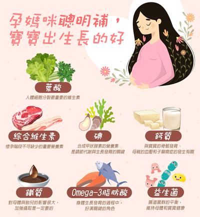 孕媽咪營養,孕媽咪補充,孕媽咪飲食,孕媽咪益生菌,懷孕益生菌,寶寶益生菌