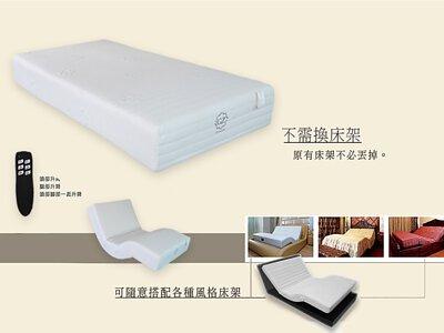"<img src=""No-need-to-change-bed-frame-4x3.jpg"" alt=""古洛奇電動床不需換床架"">"