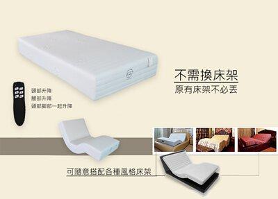 "<img src=""No-need-to-change-bed-frame-2.jpg"" alt=""古洛奇電動床墊-床架不必丟"">"