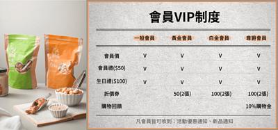 會員VIP制度
