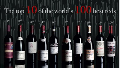 top 10 of world's 100 best red wines