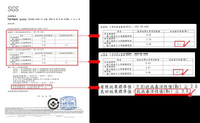 奈米鋅離子-消滅冠狀病毒A型流感H1N1、H3N2檢驗報告