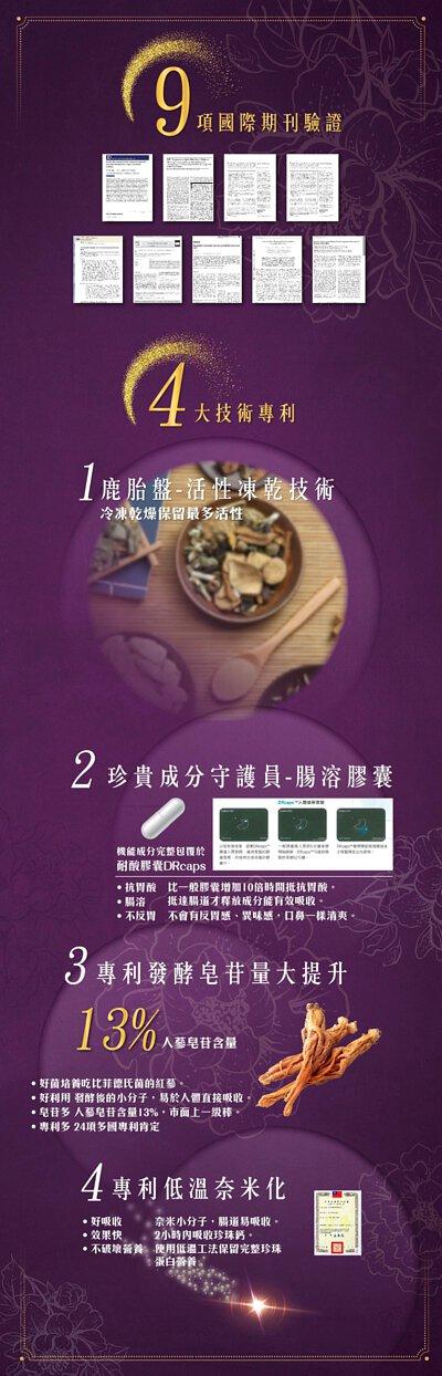 鹿后鹿胎盤活性漢方精粹鹿胎盤凍乾技術腸溶膠囊專利發酵皂苷13%專利低溫奈米化