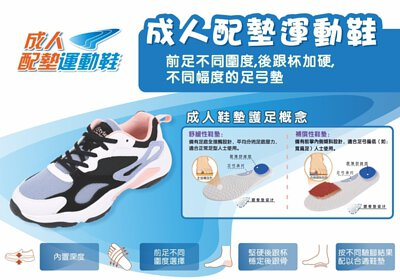 insole Check & fit step for adult