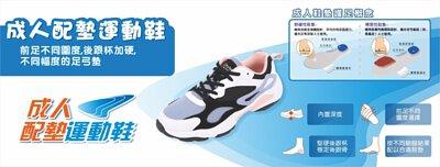 Dr. Kong 女士運動鞋