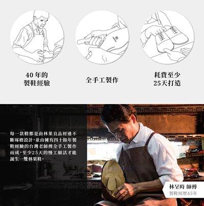 台灣手工皮鞋
